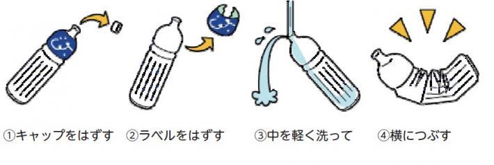 愛知県・名古屋市 東海容器株式会社は、業務用の …